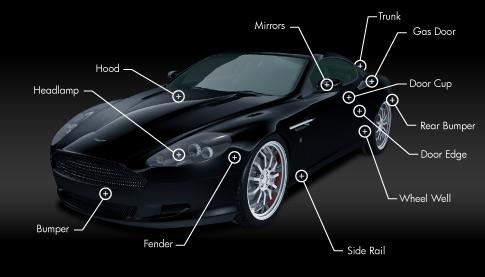 Car Areas